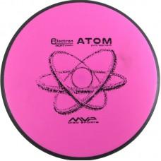 Electron Atom Soft