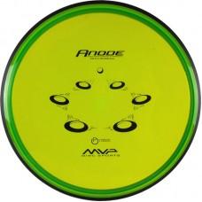 Proton Anode